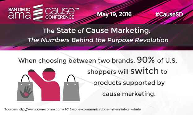 cause marketing, shopper loyalty