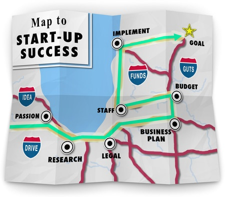 roadmap to startup success