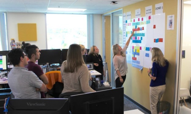 agile marketing, progress board, standup
