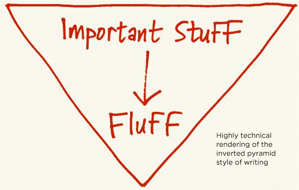 image-7-inverted-pyramid