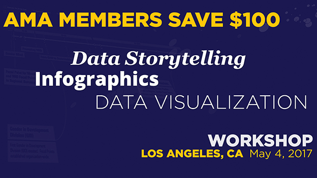 Data Visualization Workshop