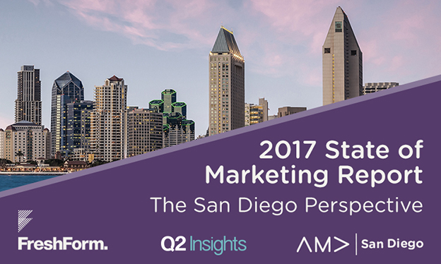 state of marketing in san diego